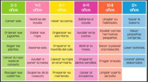 tabla tareas montessori